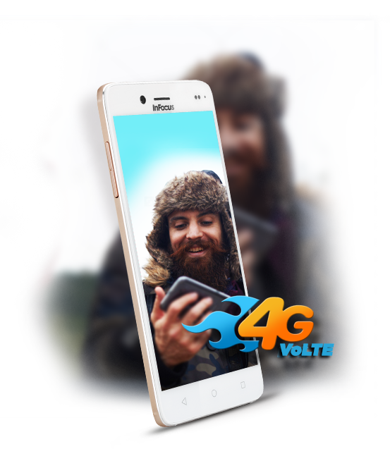 M680 4G-LTE comes with high speed connectivity across pan-India